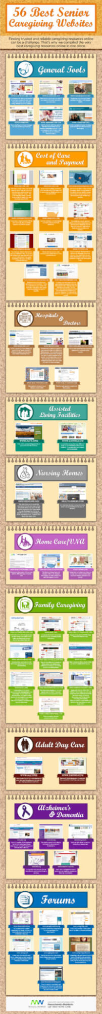 56-Best-Senior-Caregiving-Tools-Online