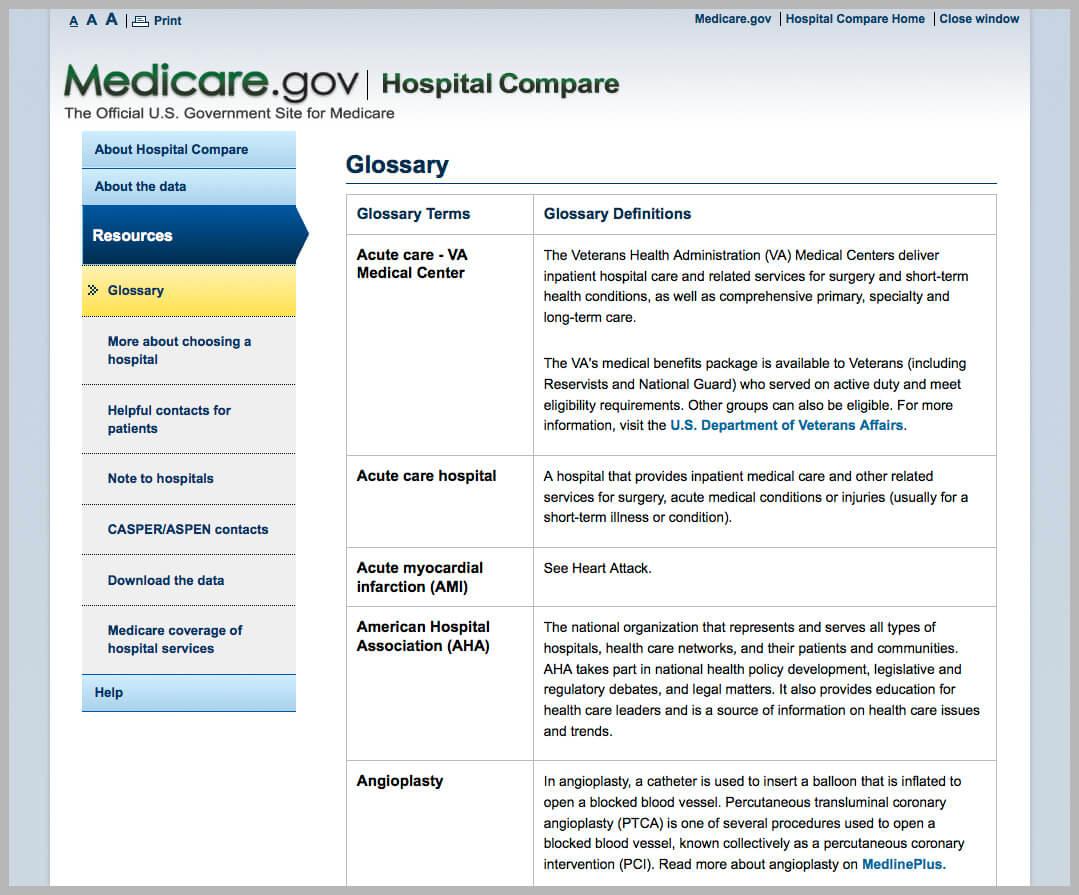 Glossary for Medicare Hospitals
