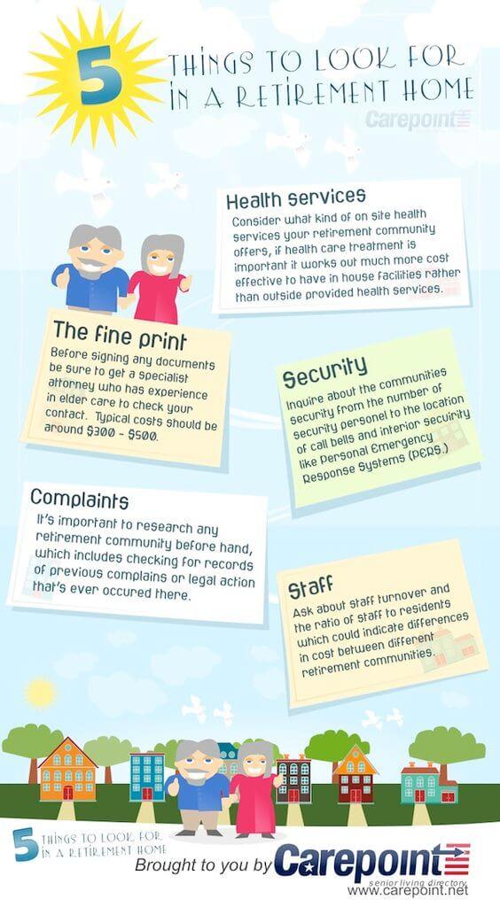 retirement home factors
