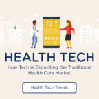 health care technology