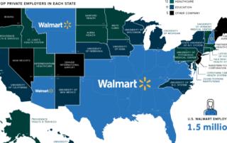 biggest employers